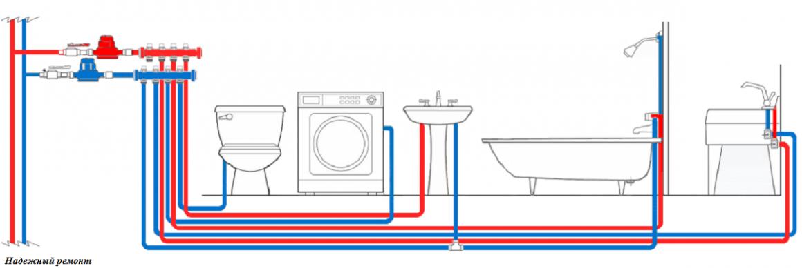 Разводка ветки водоснабжения (стандартный сан.узел)